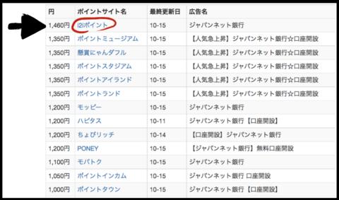 ジャパンネット銀行_i2i_1460円.png